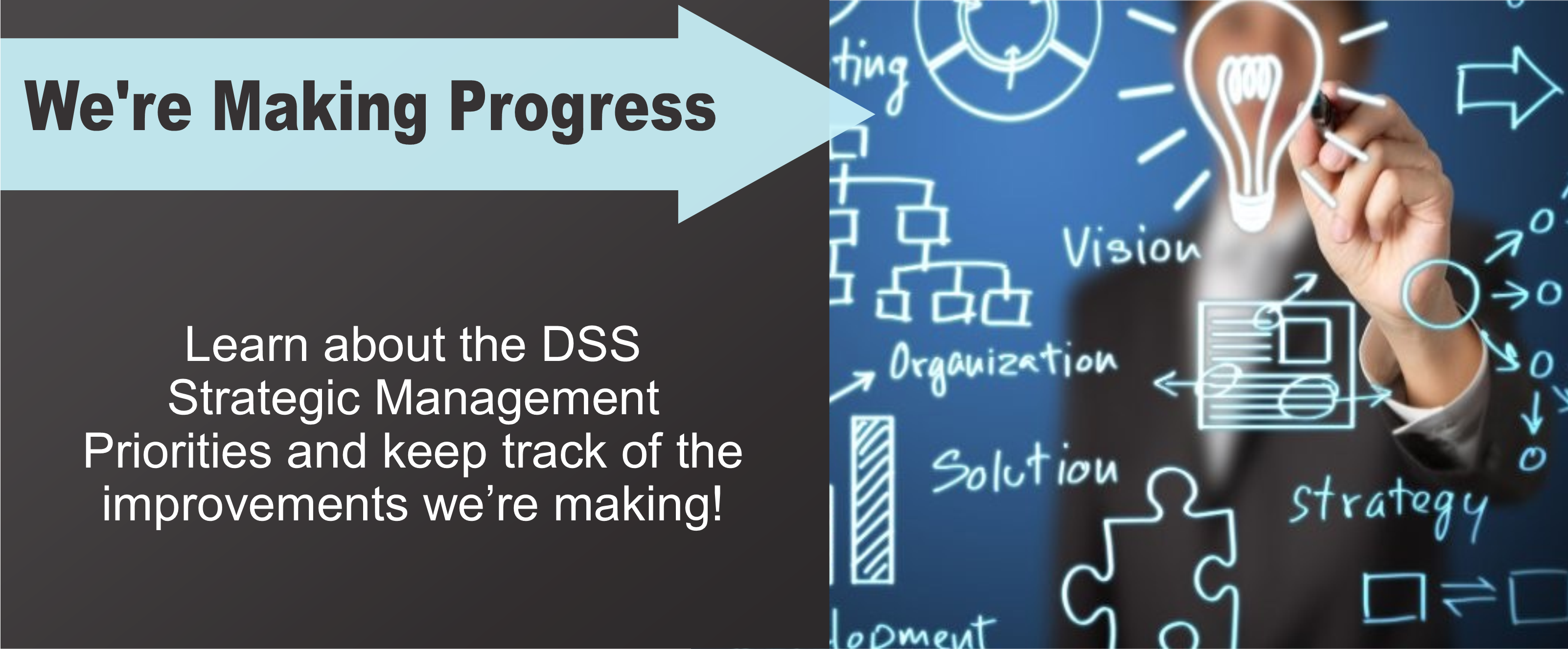 DSS strategic Management Priorities