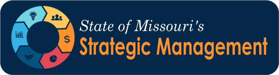Learn more about the department's strategic management priorities